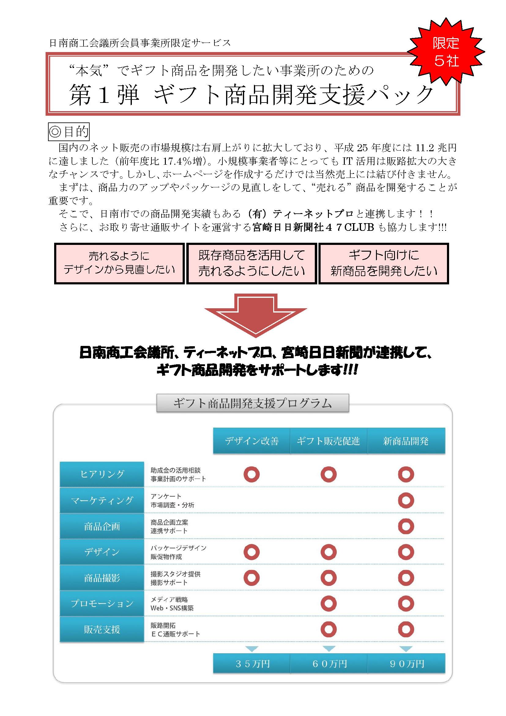 nichinangiftsupport-3_ページ_1